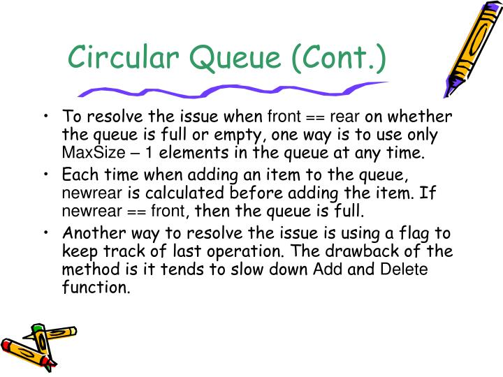 Circular Queue (Cont.)