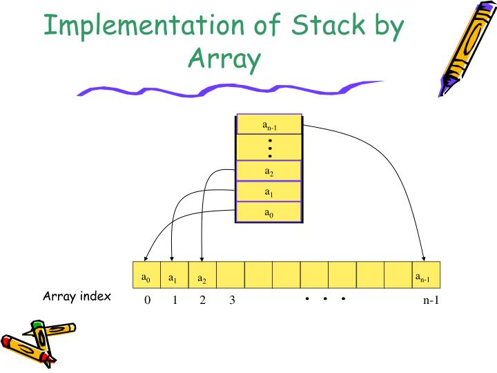 Implementation of Stack by Array