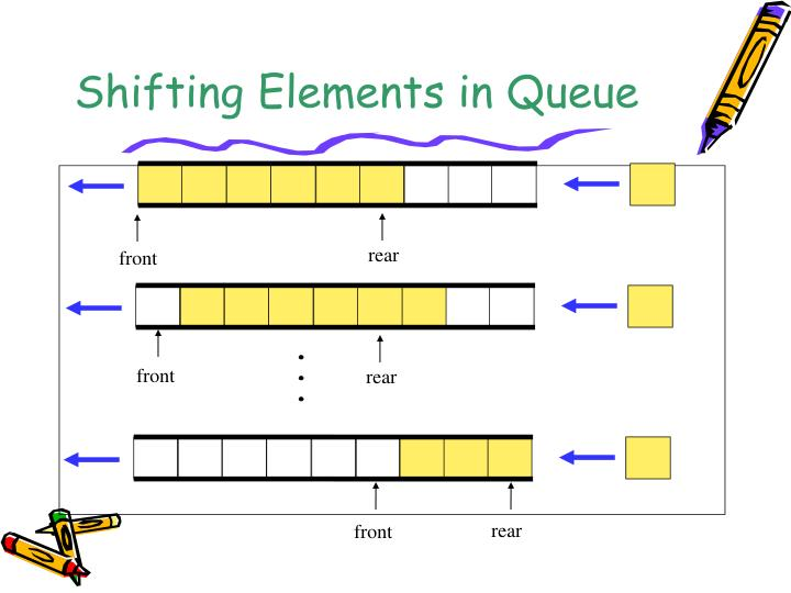 Shifting Elements in Queue
