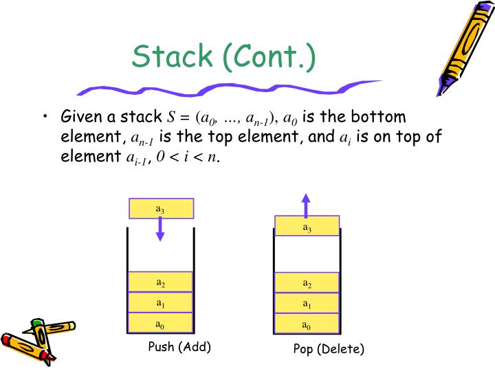 Stack cont