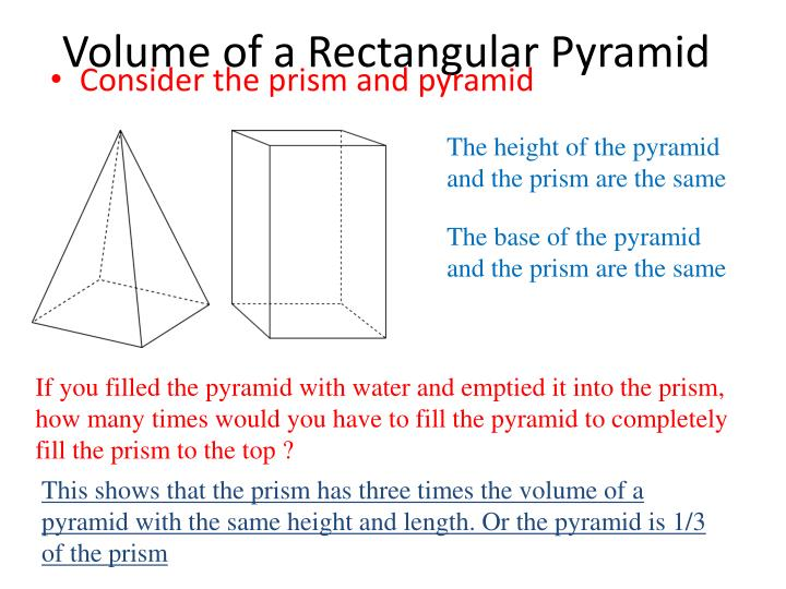 Volume of a rectangular pyramid