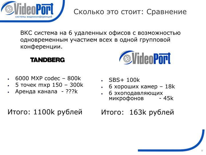 6000 MXP codec –
