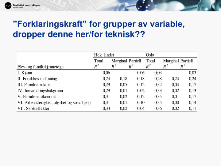 """Forklaringskraft"" for grupper av variable, dropper denne her/for teknisk??"