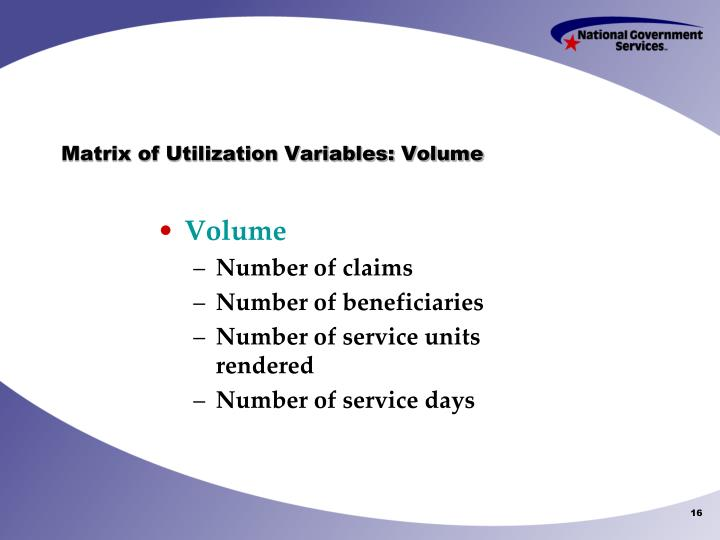 Matrix of Utilization Variables: Volume