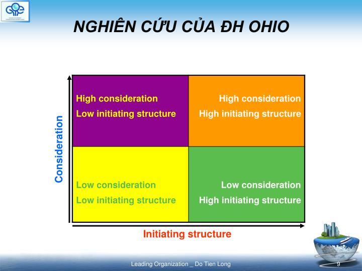 Nghiên cứu của ĐH Ohio