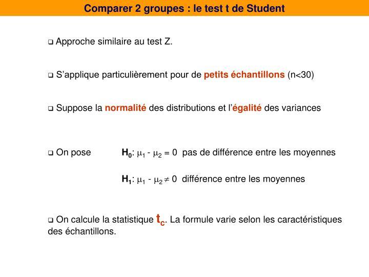 Comparer 2 groupes : le test t de Student