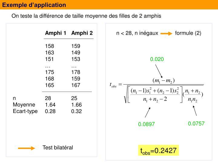 Exemple d'application