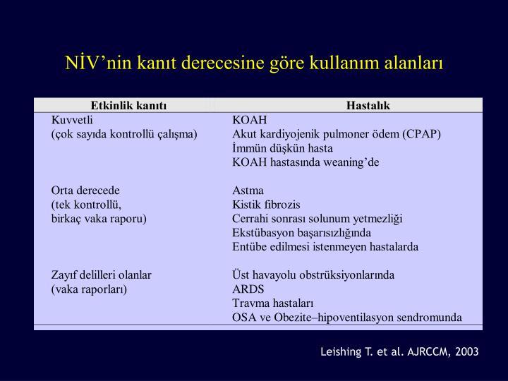 NİV'nin kanıt derecesine göre kullanım alanları