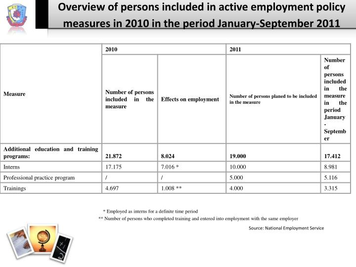 Overview of persons included in active employment policy measures in 2010 in the period January-September 2011