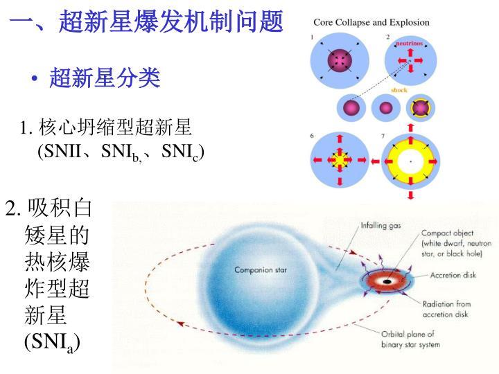 一、超新星爆发机制问题