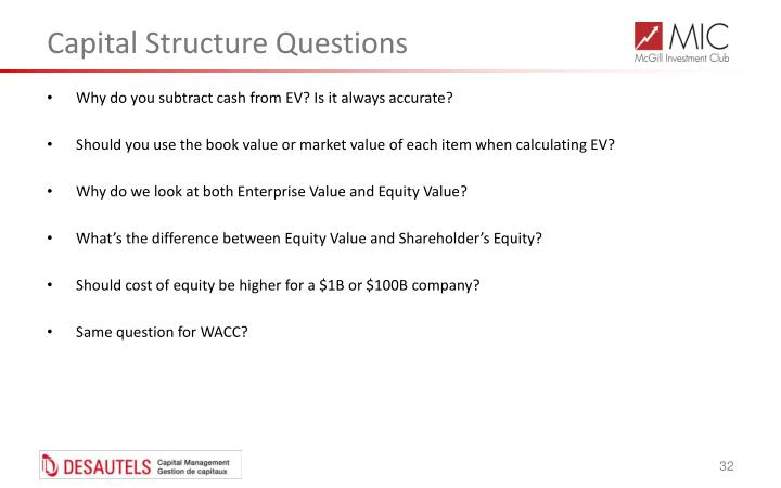 Capital Structure Questions
