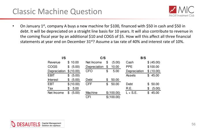 Classic Machine Question