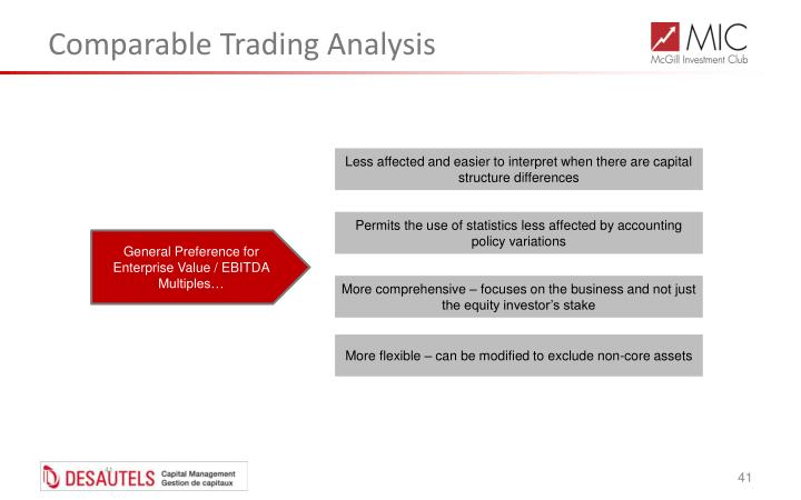Comparable Trading Analysis