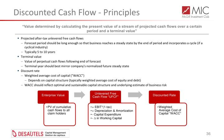 """Value determined by calculating the present value of a stream of projected cash flows over a certain period and a terminal value"""