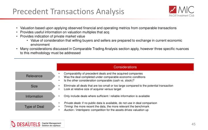 Valuation based upon applying observed financial and operating metrics from comparable transactions