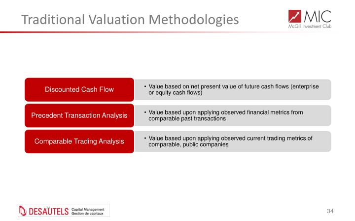 Traditional Valuation Methodologies