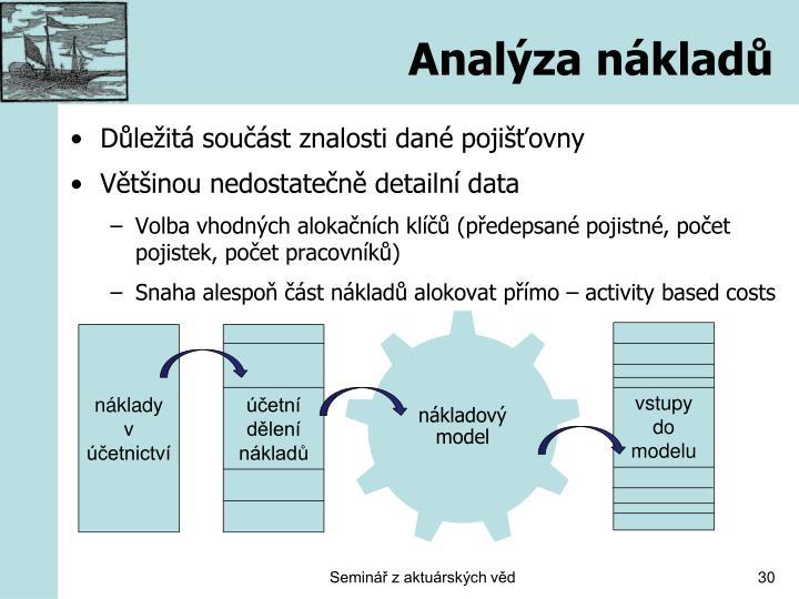 Analýza nákladů