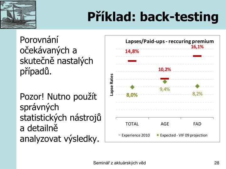 Příklad: back-testing