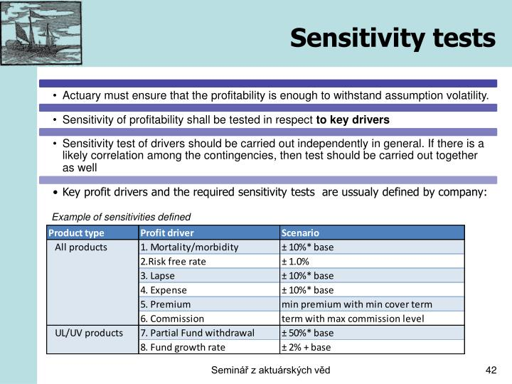 Sensitivity tests