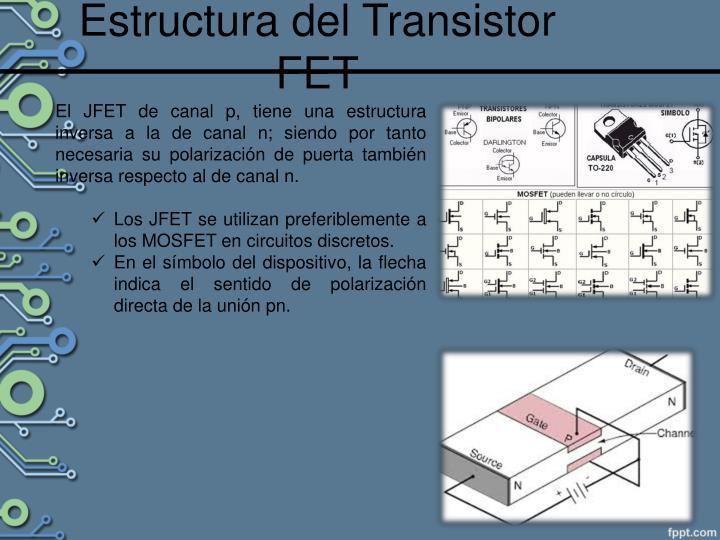 Estructura del Transistor FET