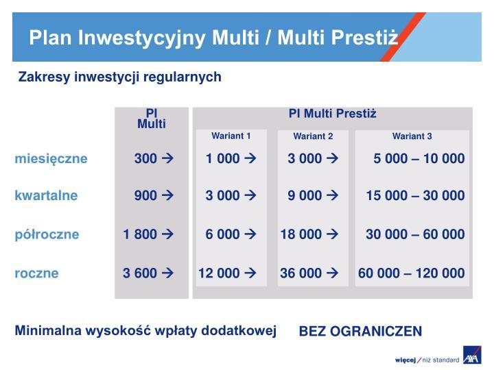 Plan Inwestycyjny Multi / Multi Prestiż