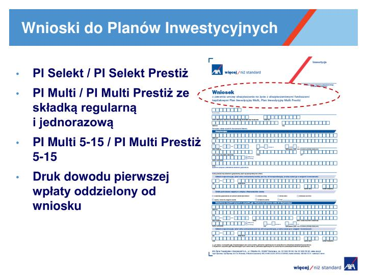 Wnioski do Planów Inwestycyjnych