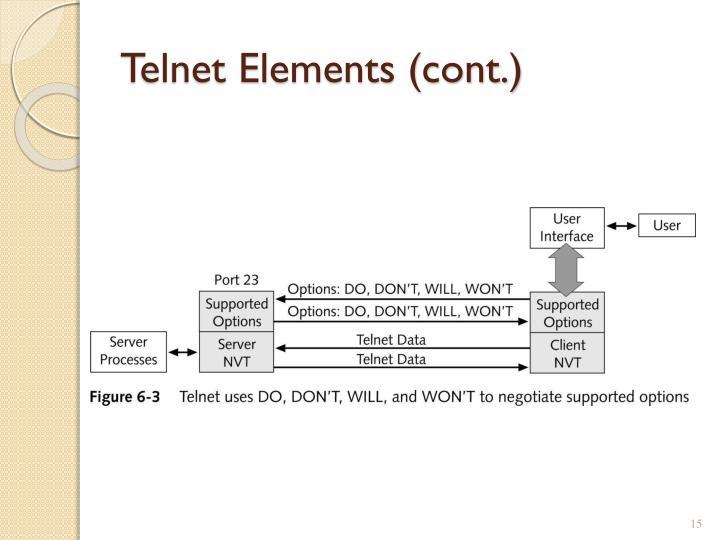 Telnet Elements (cont.)