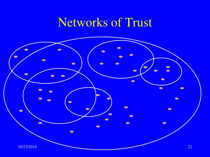 Networks of Trust