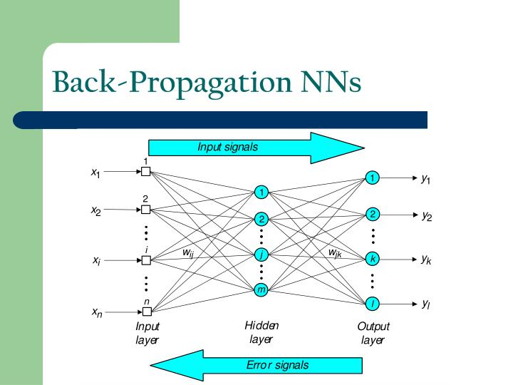 Back-Propagation NNs