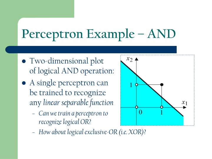 Perceptron Example – AND