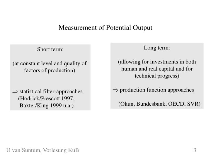 Measurement of Potential Output