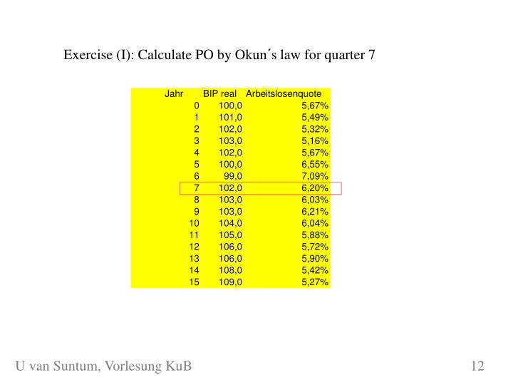 Exercise (I): Calculate PO by Okun´s law for quarter 7