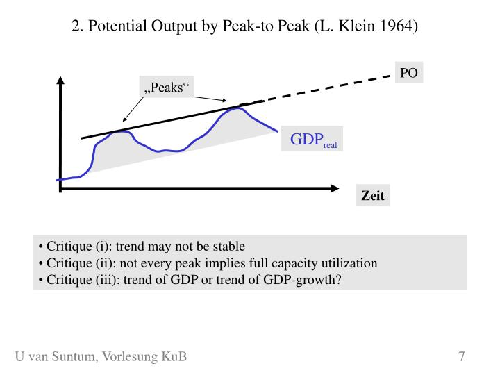 2. Potential Output by Peak-to Peak (L. Klein 1964)
