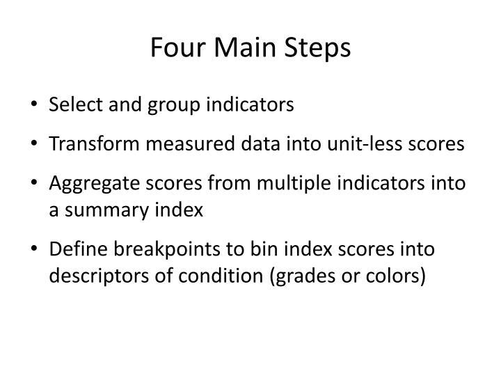 Four Main Steps