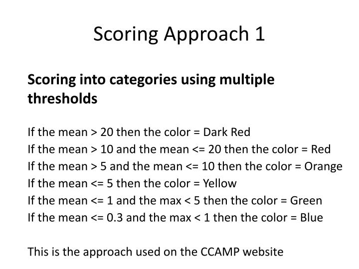 Scoring Approach 1