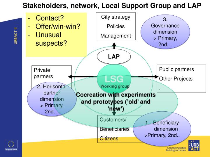 Stakeholders, network, Local Support Group and LAP