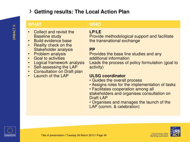Getting results: The Local Action Plan