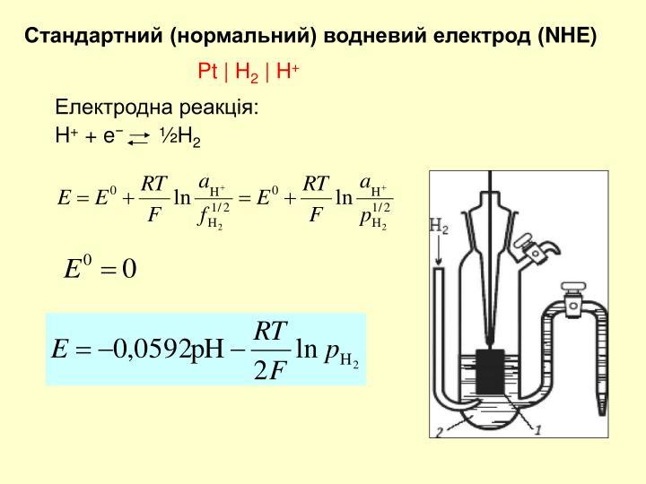 Стандартний (нормальний) водневий електрод (