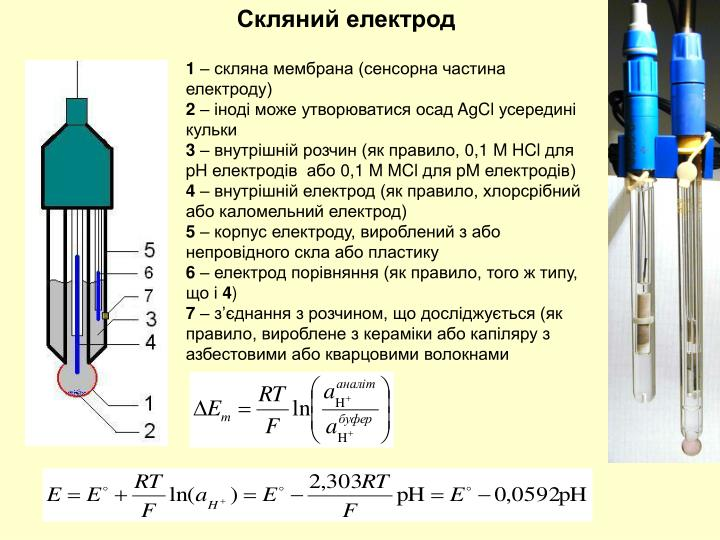 Скляний електрод