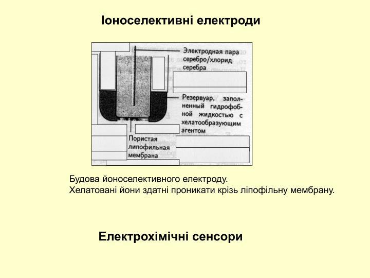 Іоноселективні електроди