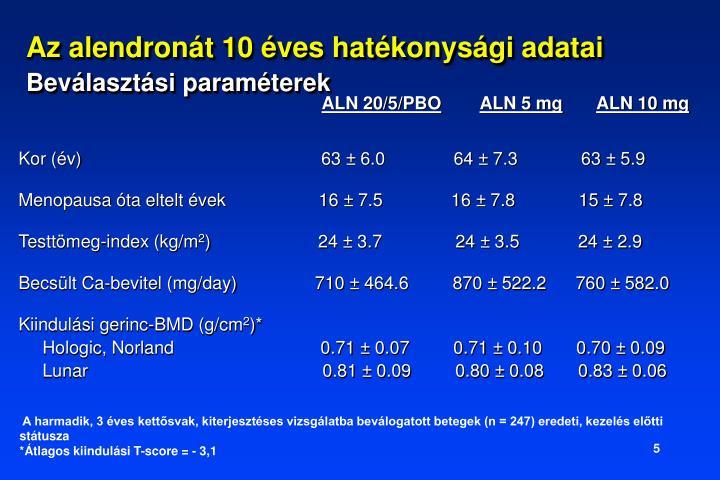 Az alendronát 10 éves hatékonysági adatai