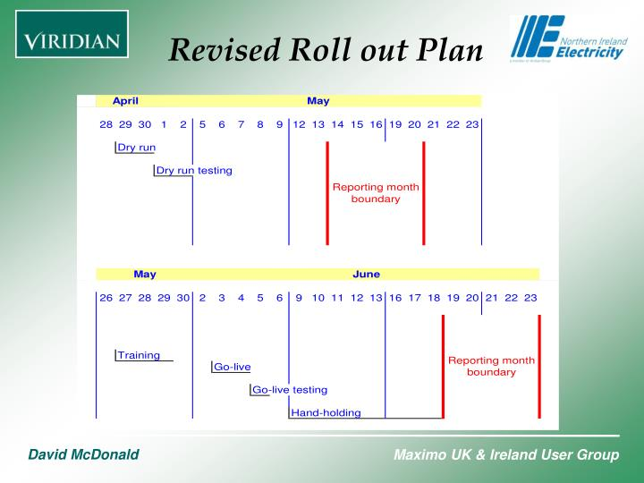 Revised Roll out Plan