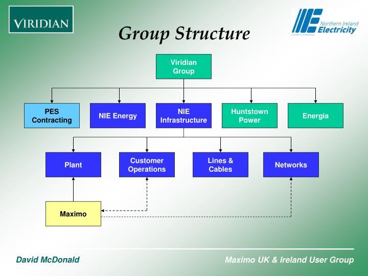 Viridian Group