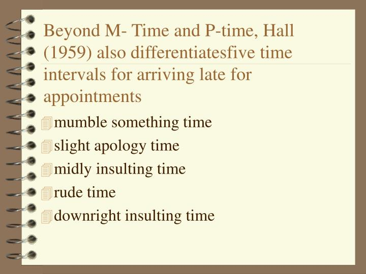 Beyond M- Time and P-time, Hall (1959) also differentiatesfive time intervals for arriving late for appointments