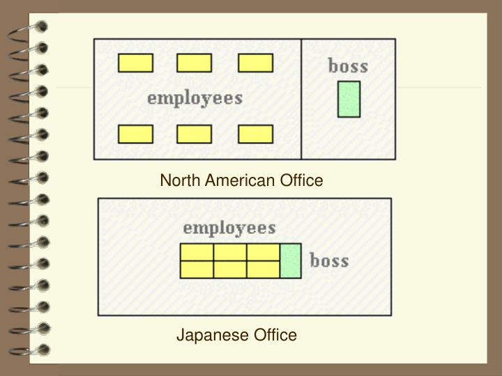 North American Office