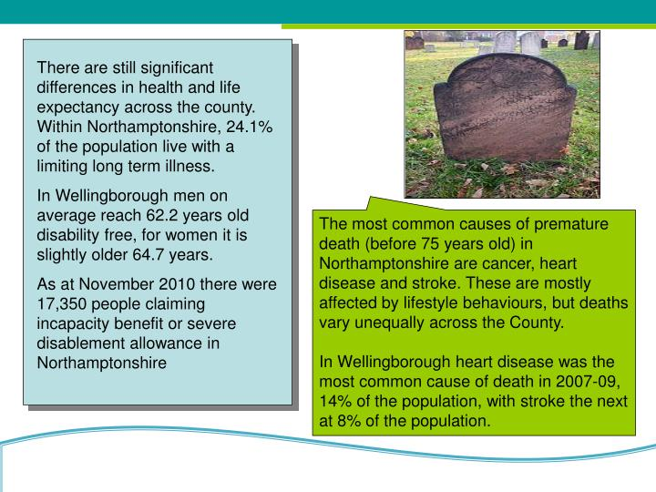 There are still significant differences in health and life expectancy across the county. Within Northamptonshire, 24.1% of the population live with a limiting long term illness.