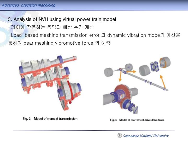 3. Analysis of NVH using virtual power train model