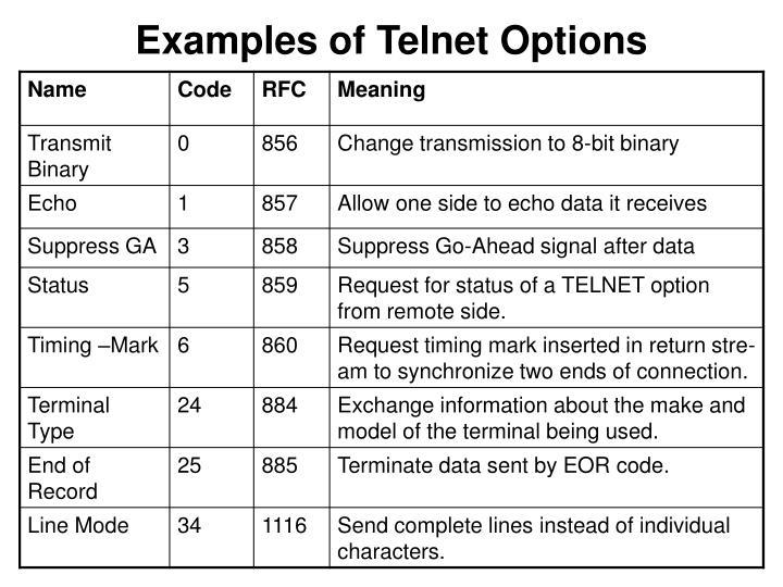 Examples of Telnet Options