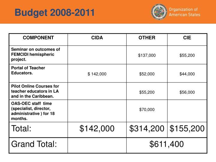 Budget 2008-2011