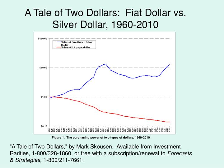 A Tale of Two Dollars:  Fiat Dollar vs. Silver Dollar, 1960-2010